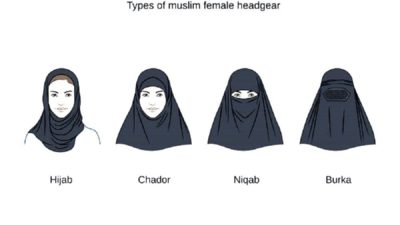 Burka Niqab Chador and Hijab