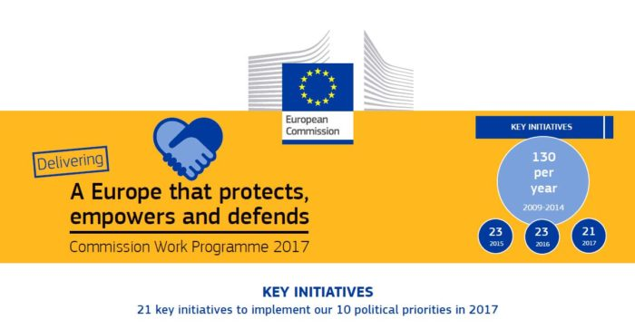 #TeamJunckerEU Priorities for a Europe that protects, empowers and defends