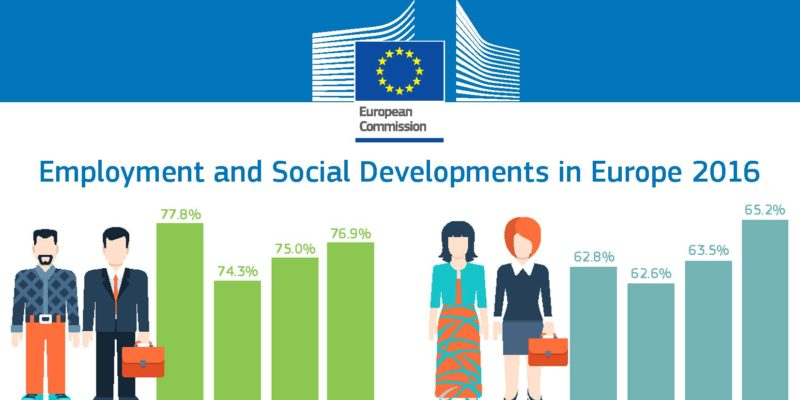 Employment-REVIEW-in-Europe-2016