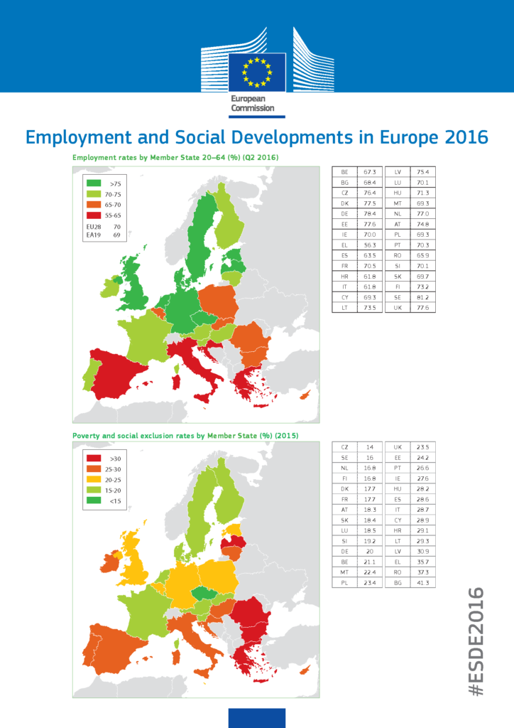 EU Employment and Social Developments report 2016