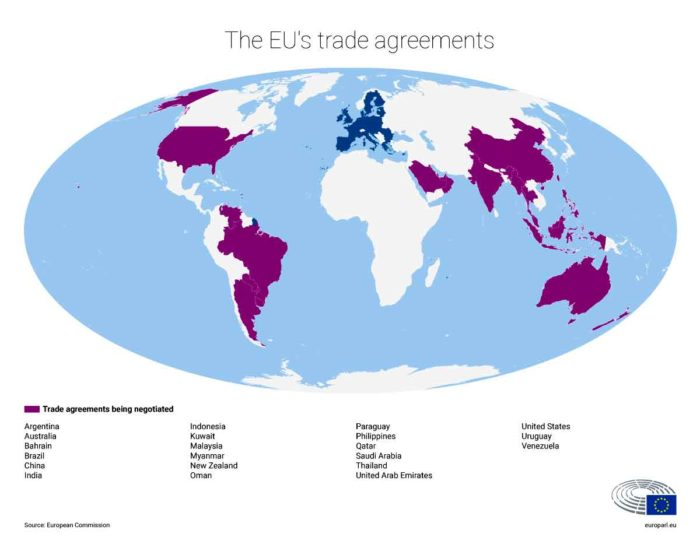 The EU negotiates trade deals agreements