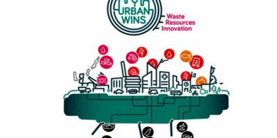UrbanWINS Food waste