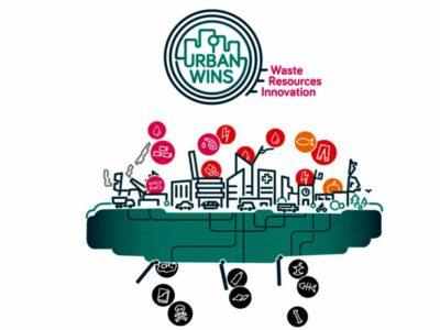 UrbanWINS Food waste