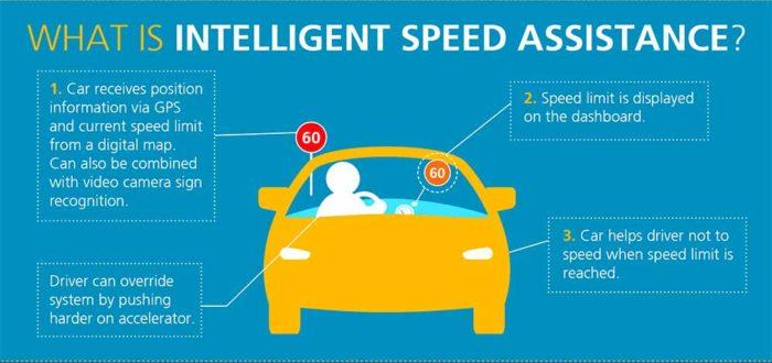 ETSC ISA infographic 02