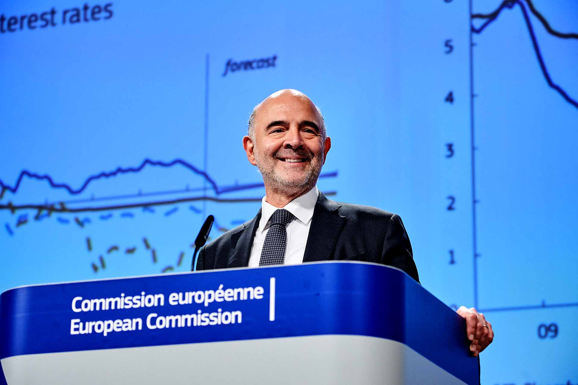 EU Economic Forecast - Autumn 2019