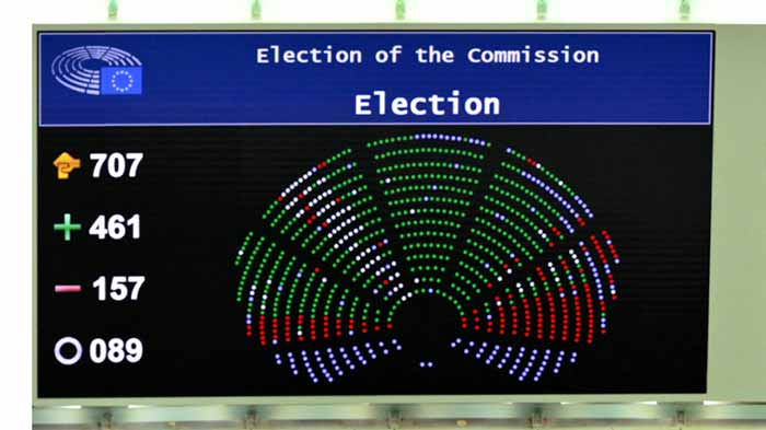 Vote on the Election of the Commission