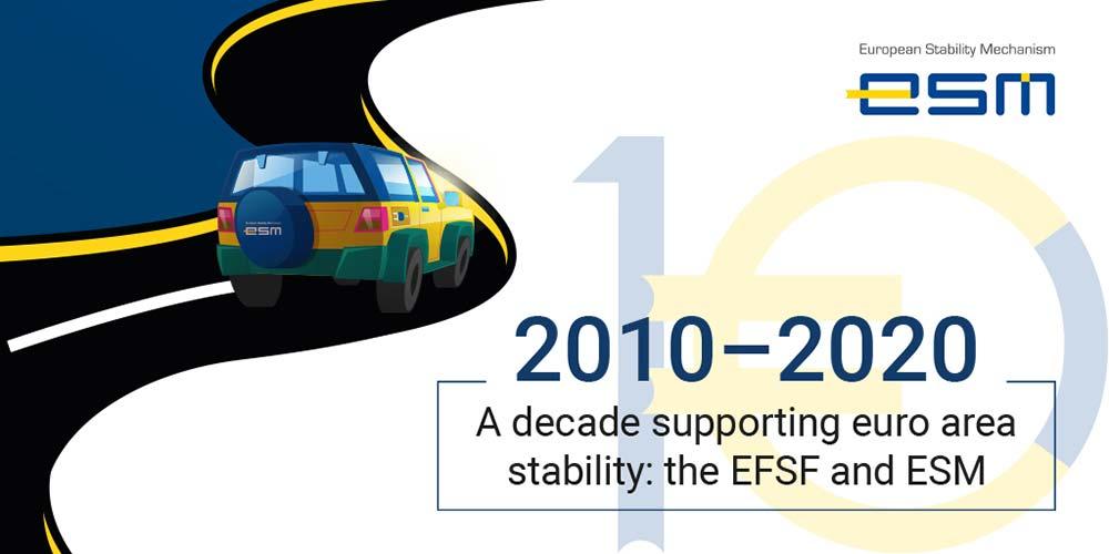 European Stability Mechanism (ESM) 2010-2020